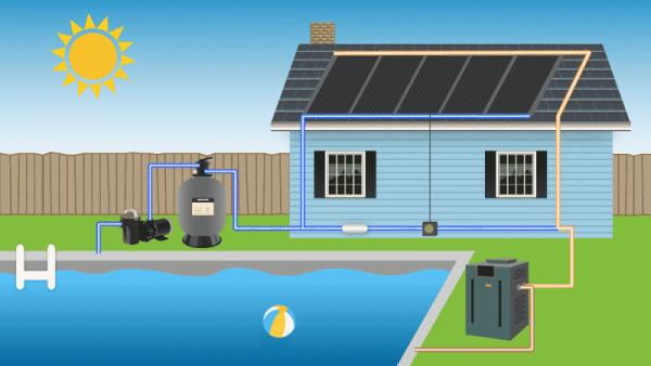 Understanding swimming pool heaters